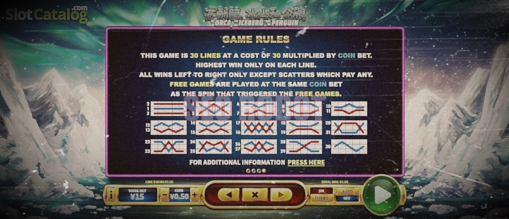 Pengetahuan Penting Dalam Permainan Slot Online yang Wajib Anda Ketahui